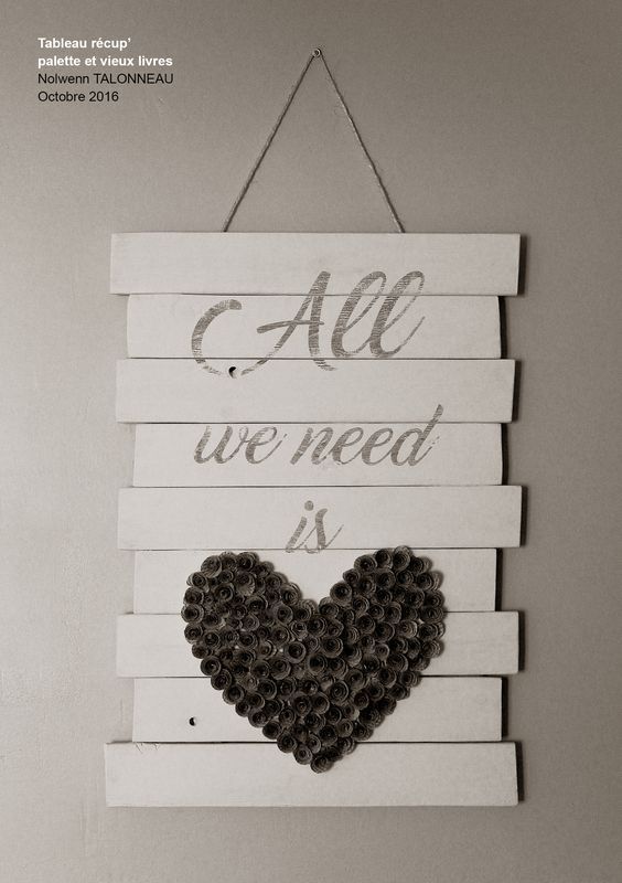 Tableau All we need is love